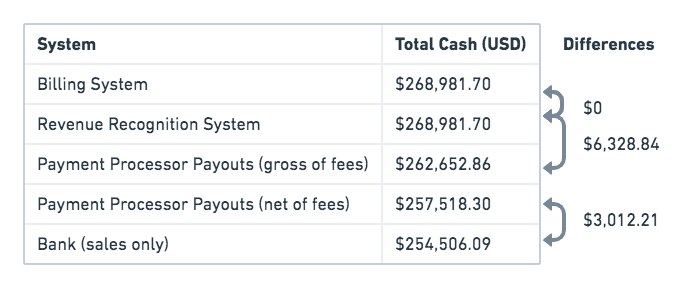 how-to-calculate-cash